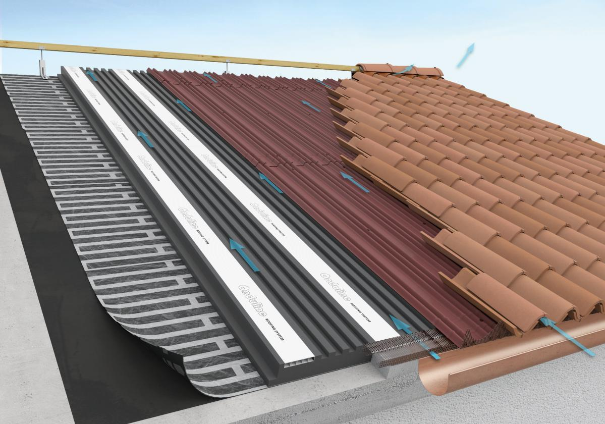 Onduline ROOFING SYSTEM PRO G RS - copertura in coppi